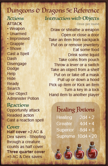 Dungeons & Dragons Reference card 5e